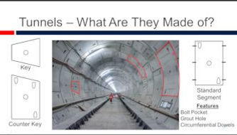 What tunnels are made of