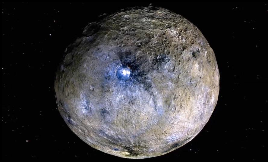 4. Dwarf Planets