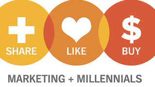 How to Effectively Understand and Market to Millennials