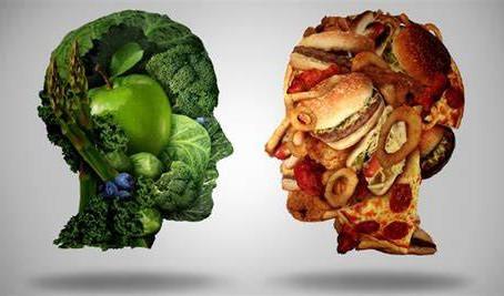 Eat for Depression