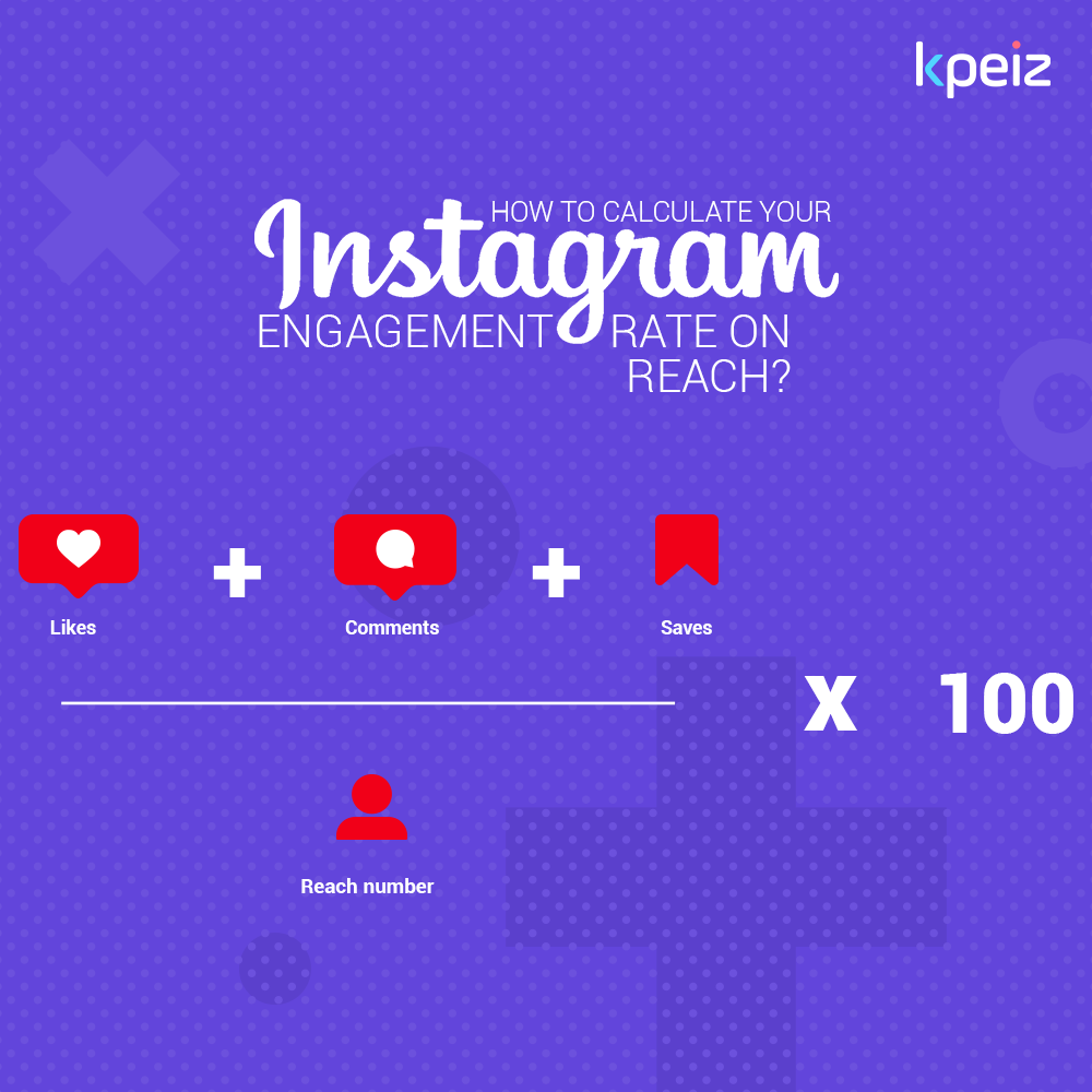 engagement rate on reach calculate KPIS Instagram