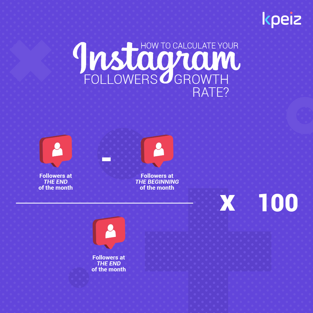 followers growth rate instagram