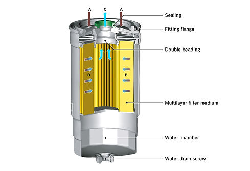 example of diesel fuel filter.jpg