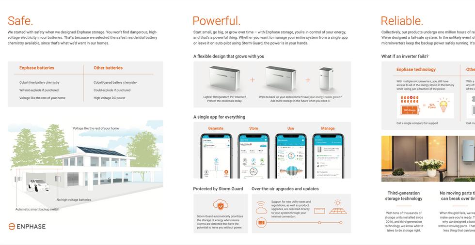 Enphase Battery Details Final.png