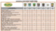 Product uses chart - cn.jpg
