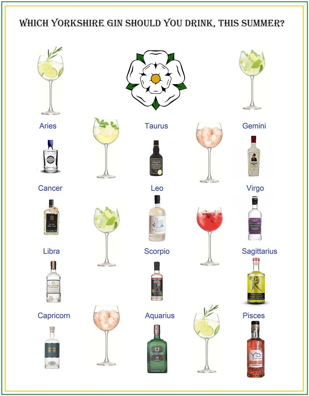 Play the zodiac gin game, which summer Yorkshire gin drink is for you?
