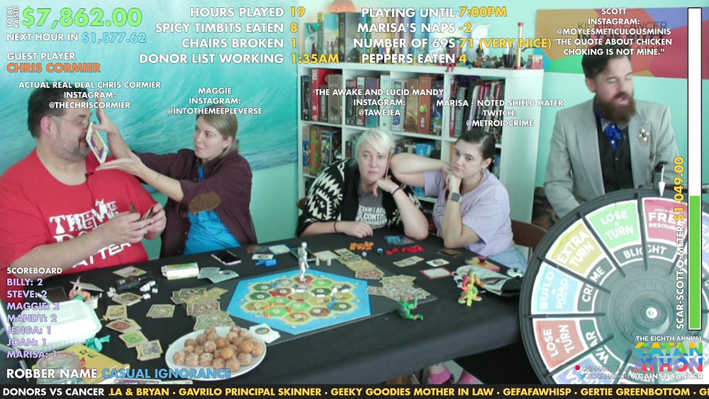 This past weekend I had the pleasure to join the folks at Catanathon, play a couple rounds of Catan and help raise some funds to fight cancer with them.