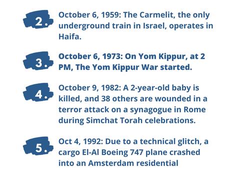 Next Week in Israel's History October 4-9