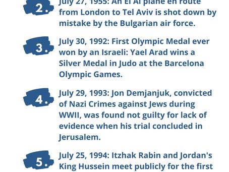 Next Week in Israel's History July 25-30