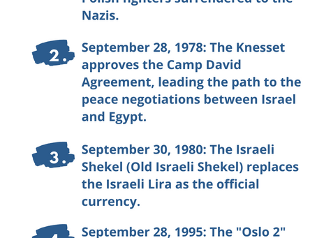 Next Week in Israel's History September 28-October 2