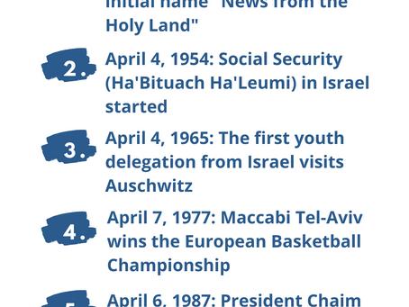 Next Week in Israel's History April 4-7