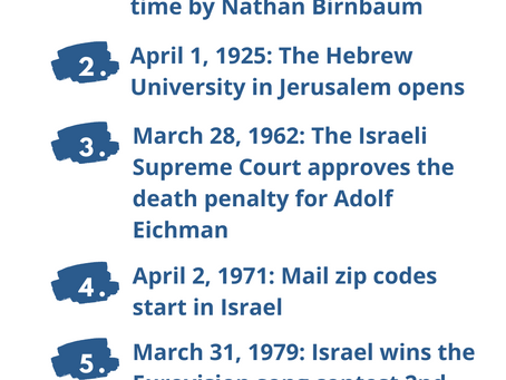 Next Week in Israel's History March 28-April 2