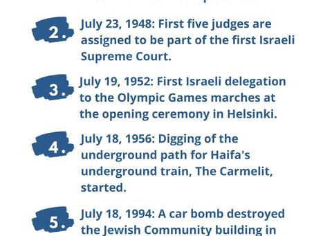 Next Week in Israel's History July 18-23