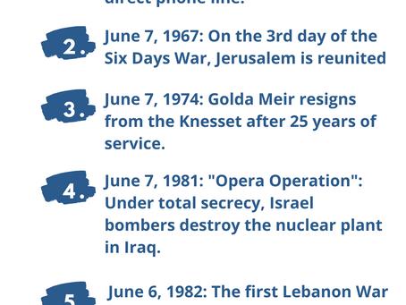 Next Week in Israel's History June 6-8