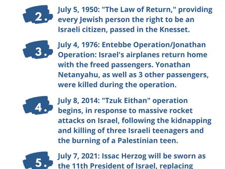 Next Week in Israel's History July 4-8