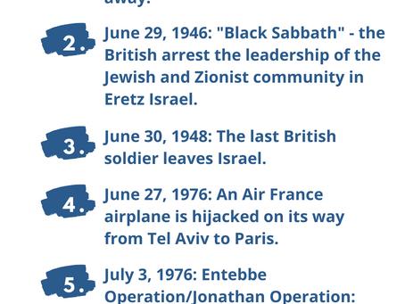 Next Week in Israel's History June 27-July 3