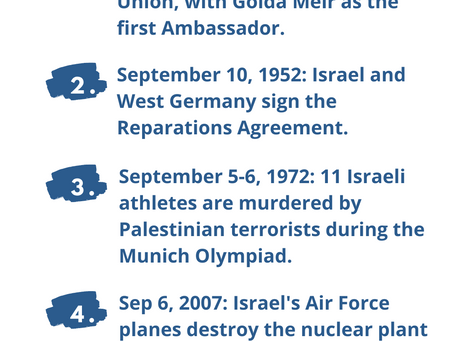 Next Week in Israel's History September 5-11