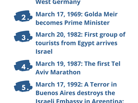 Next Week in Israel's History March 14-20