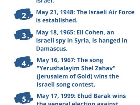 Next Week in Israel's History May 16-21