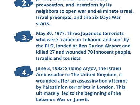 Next Week in Israel's History May 30-June 5