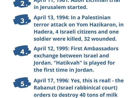 Next Week in Israel's History April 11-17
