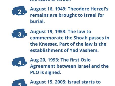 Next Week in Israel's History August 15-20