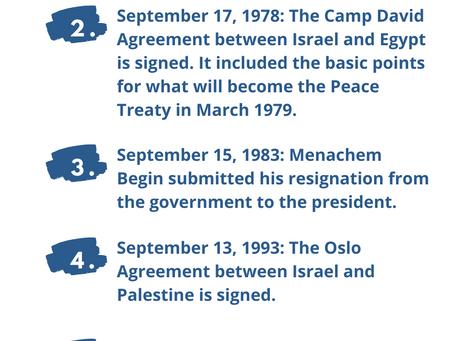 Next Week in Israel's History September 12-17