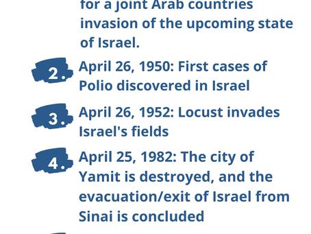 Next Week in Israel's History April 25-May 1