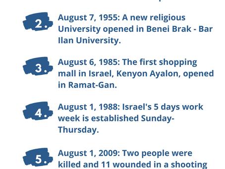 Next Week in Israel's History August 1-7
