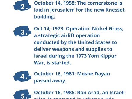 Next Week in Israel's History October 14-16