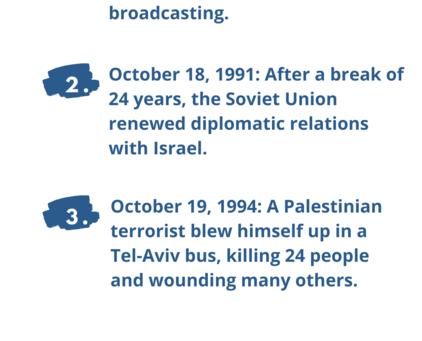Next Week in Israel's History October 18-23