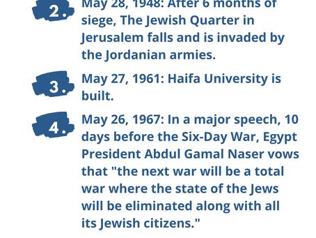 Next Week in Israel's History May 25-28