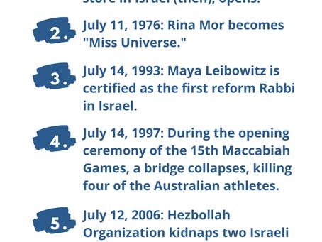 Next Week in Israel's History July 11-14