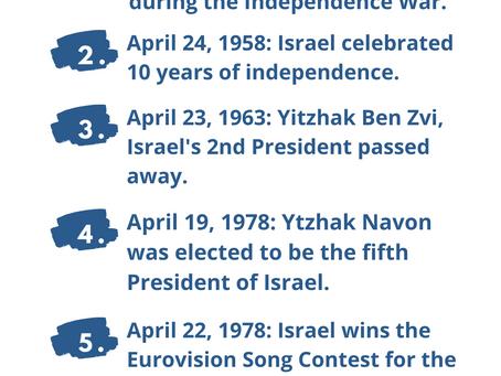 Next Week in Israel's History April 19-24