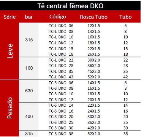 Te_centralDKO.PNG