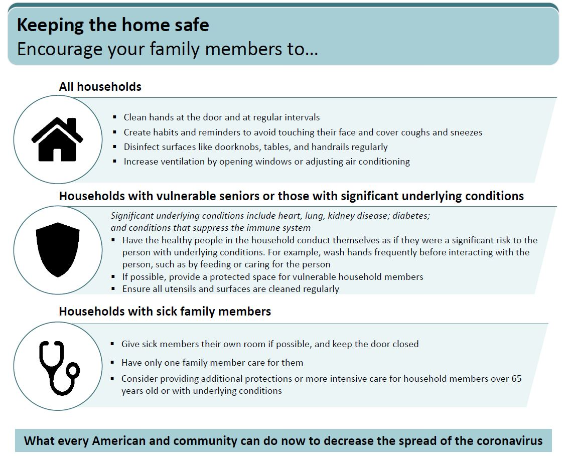 Keeping the home safe