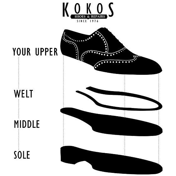 black shoes for men, shoes for men, cobbler london, specialist shoe repairs, shoe repair near me, cobbler near me, shoe repair, resole shoe, cobbler, boot repair, resole shoes, kokos shoes and repairs, koko, east finchley, east finchley shop, london,