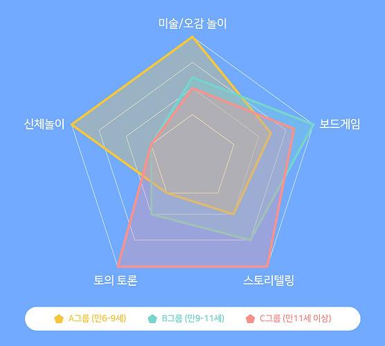 교육소개_학년별콘텐츠특징.jpg