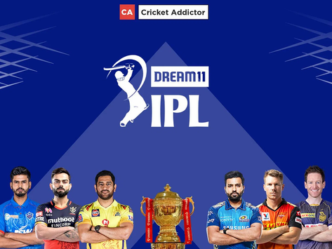 IPL 2021 Winner declared: RCB - 11.5%, SRH - 13.5%. Check who's at the top !
