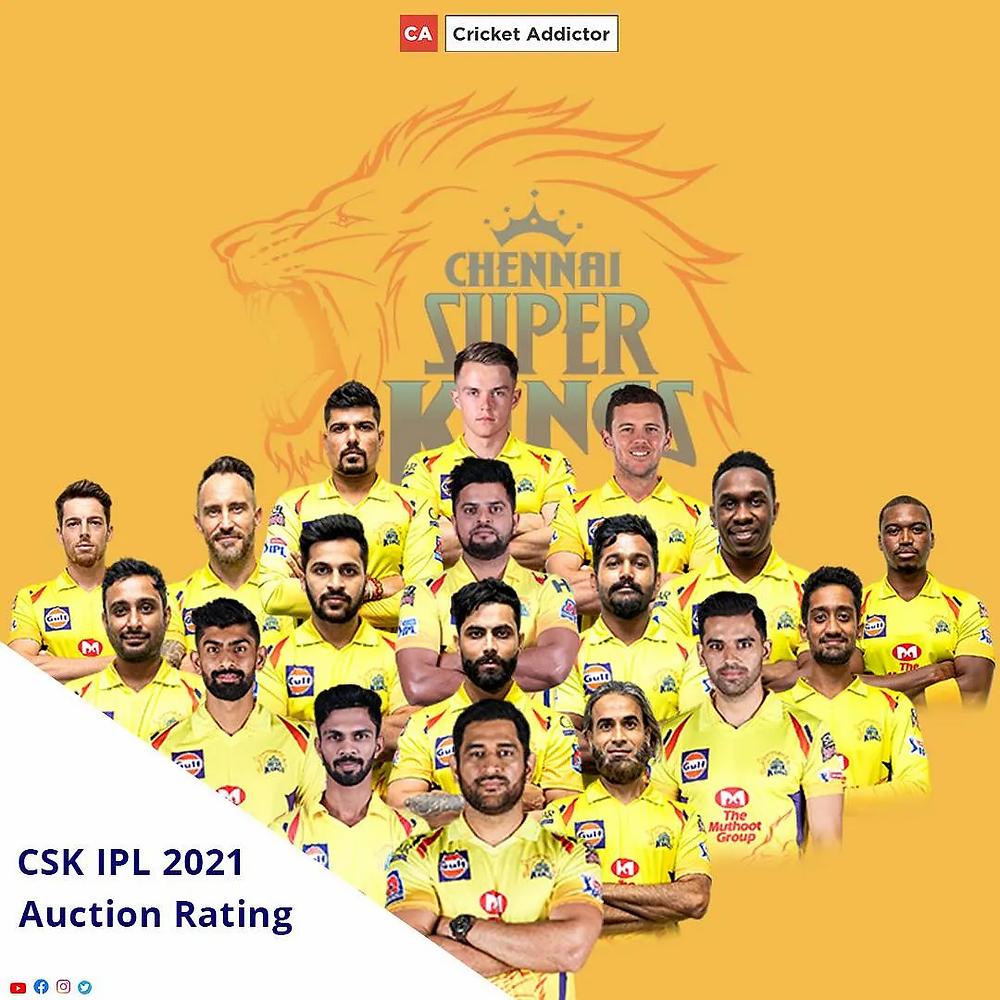 Chennai Super kings team 2021