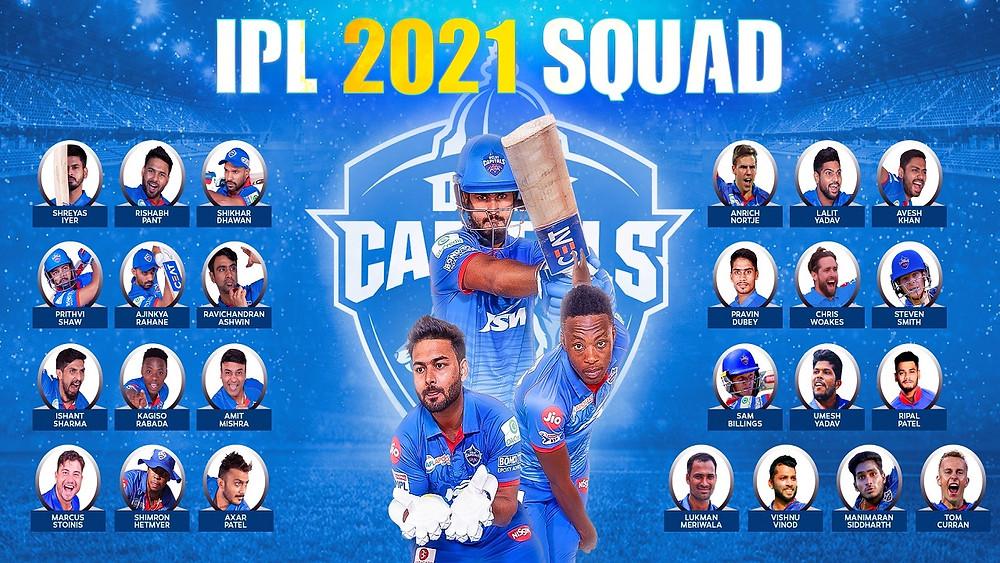 Delhi Capitals team 2021