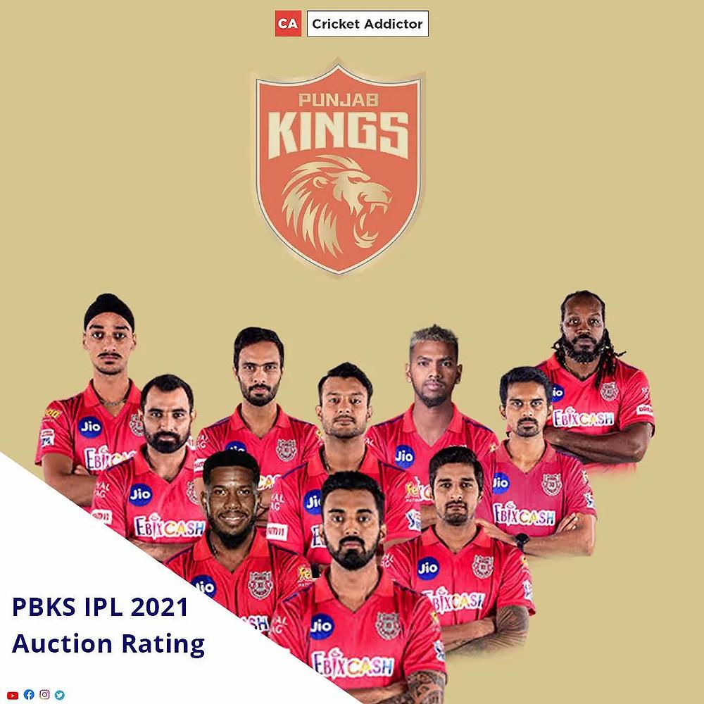Punjab Kings team 2021