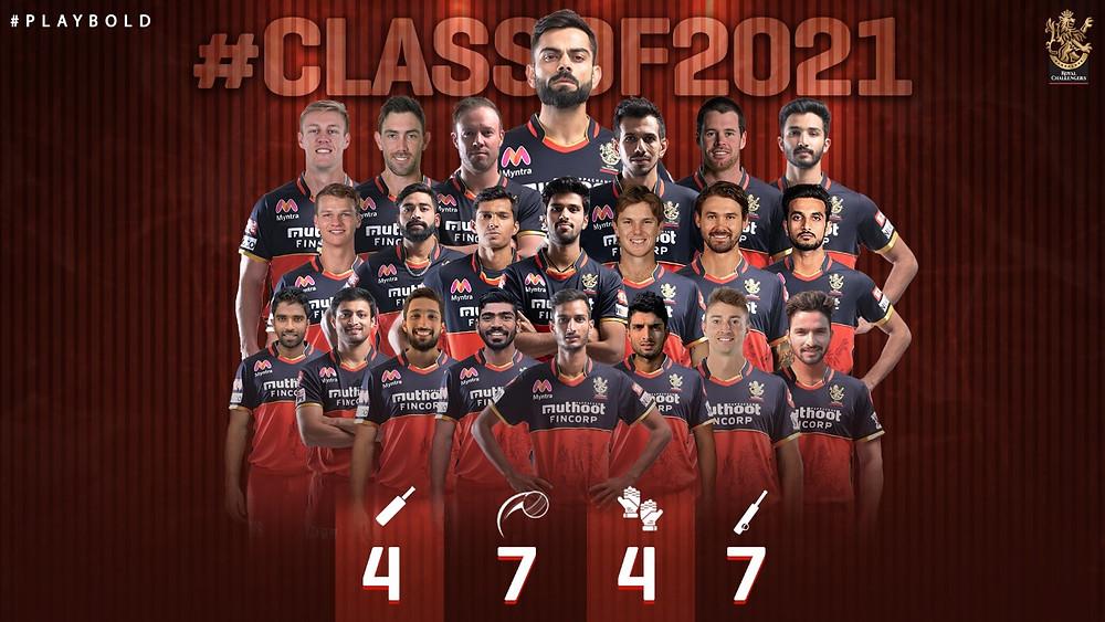 Royal Challengers Bangalore team 2021