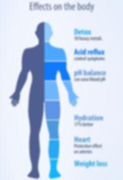 alkaline-drinking-water-effects-on-body-