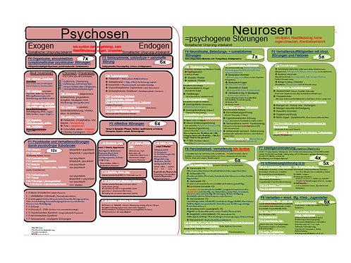 ICD 10 - Lerntafel psychische Störungen