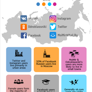 Onlink Infographic Insights