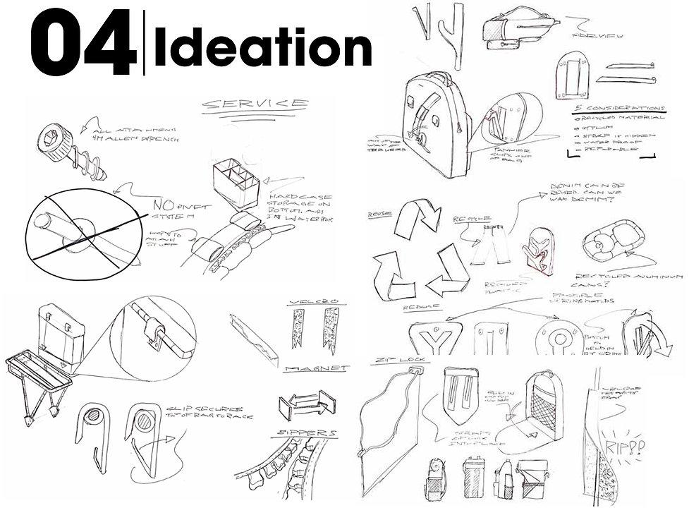 Ideation-5.jpg