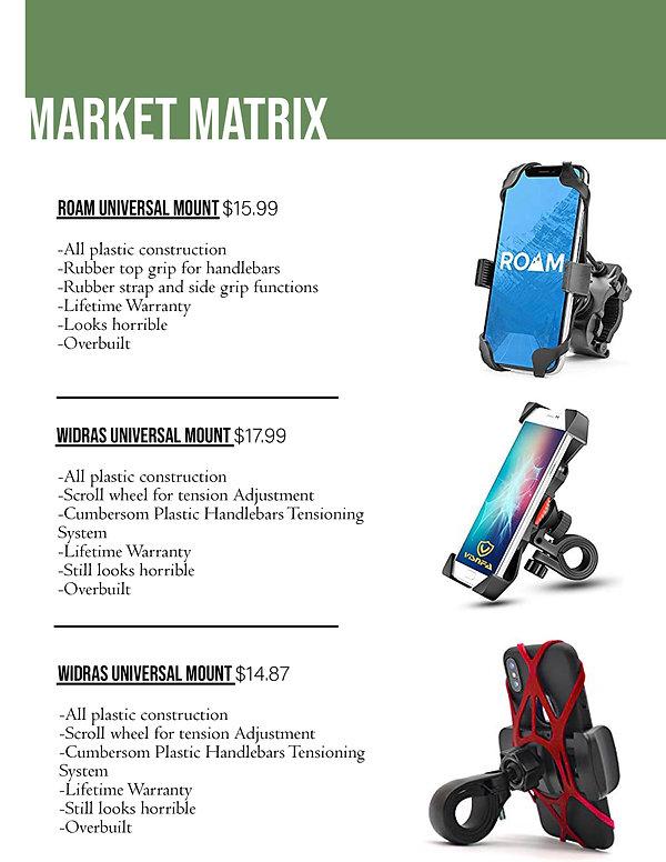 Market Matrix.jpg