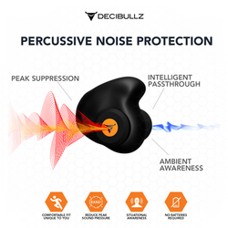 Decibullz_2020_NEW_Percussive_Protection