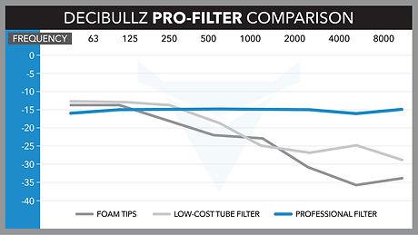 PRO-FILTER-Comparison__48104.1527791540.